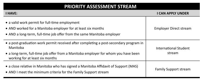 Manitoba immigration to canada information spiritdancerdesigns Images