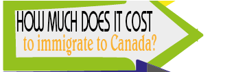 Cost of Immigration to Canada